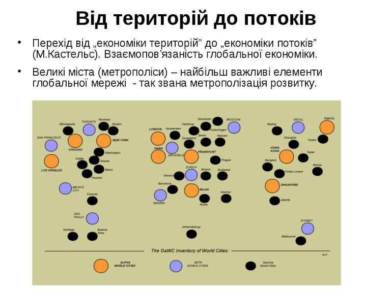 """Від територій до потоків Перехід від """"економіки територій"""" до """"економіки пото..."""