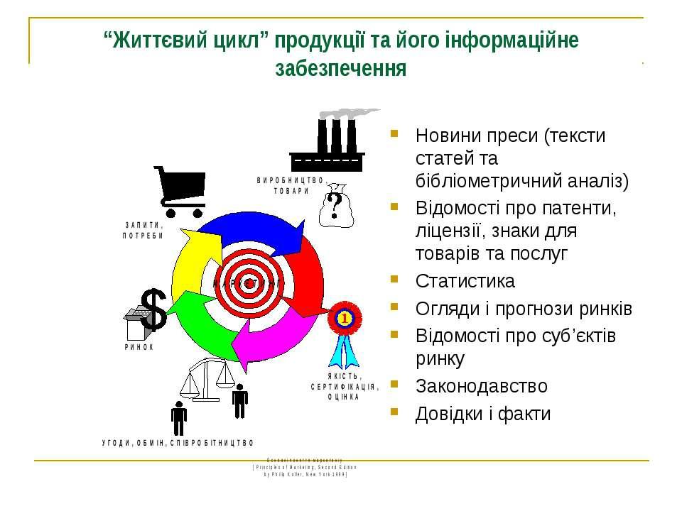 """""""Життєвий цикл"""" продукції та його інформаційне забезпечення Новини преси (тек..."""