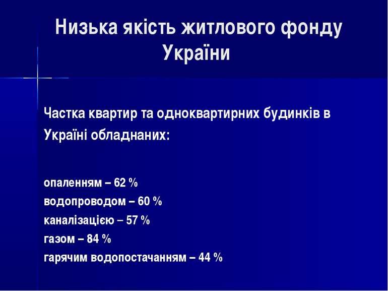 Низька якість житлового фонду України Частка квартир та одноквартирних будинк...