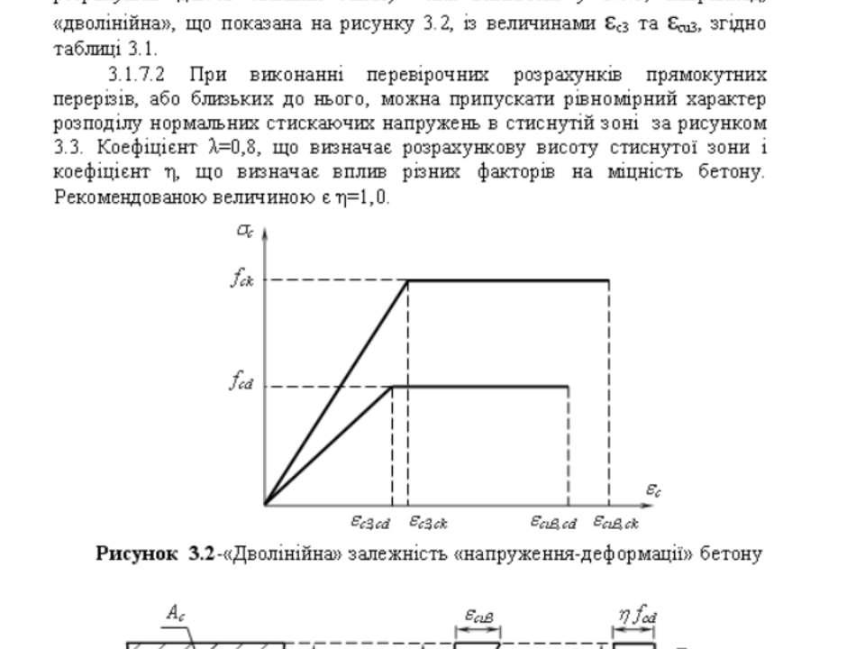 Новий нормативний документ з розрахунку залізобетонних конструкцій Матеріали....