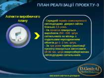 ПЛАН РЕАЛІЗАЦІЇ ПРОЕКТУ-3 Аспекти виробничого плану - Середній термін самооку...