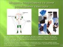 Сенсори розміщені в зонах ліктєвих, колінних, кистєвих та гомілкових суглобів...