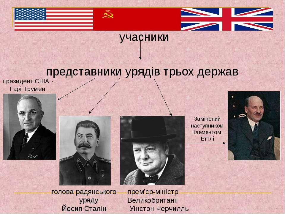 учасники представники урядів трьох держав президент США - Гарі Трумен голова ...
