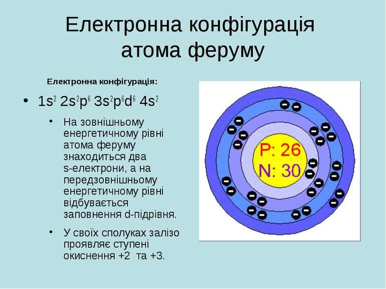 Електронна конфігурація атома феруму Електронна конфігурація: 1s2 2s2p6 3s2p6...