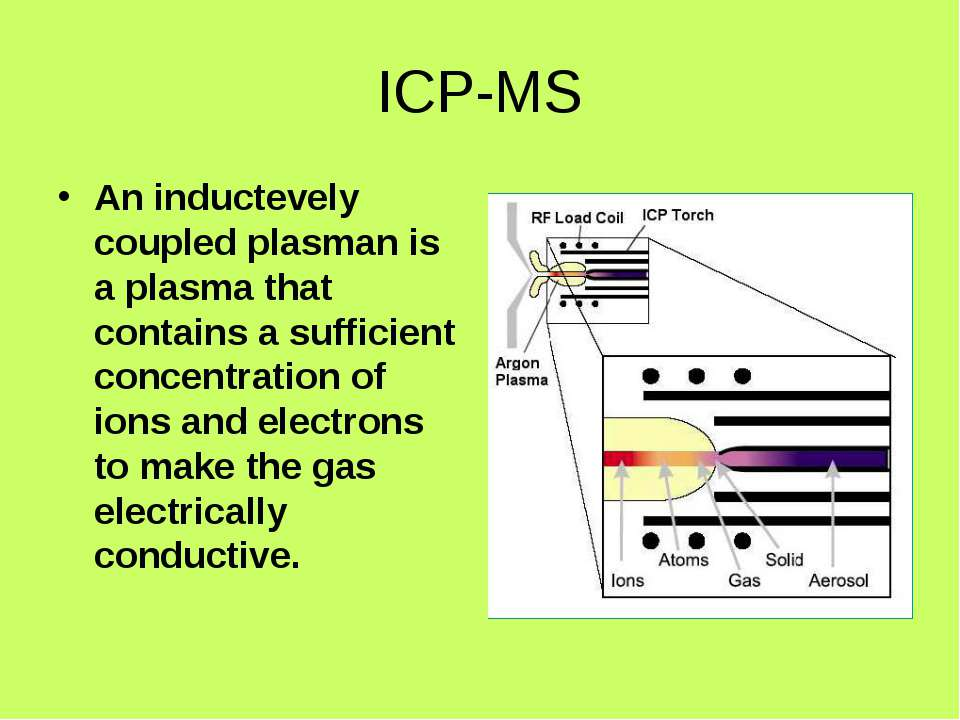 ICP-MS An inductevely coupled plasman is a plasma that contains a sufficient ...