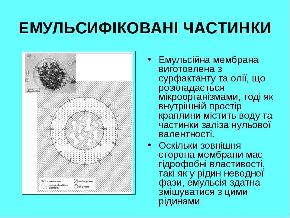 ЕМУЛЬСИФІКОВАНІ ЧАСТИНКИ Емульсійна мембрана виготовлена з сурфактанту та олі...