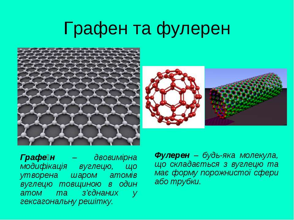 Графен та фулерен Графе н – двовимірна модифікація вуглецю, що утворена шаром...
