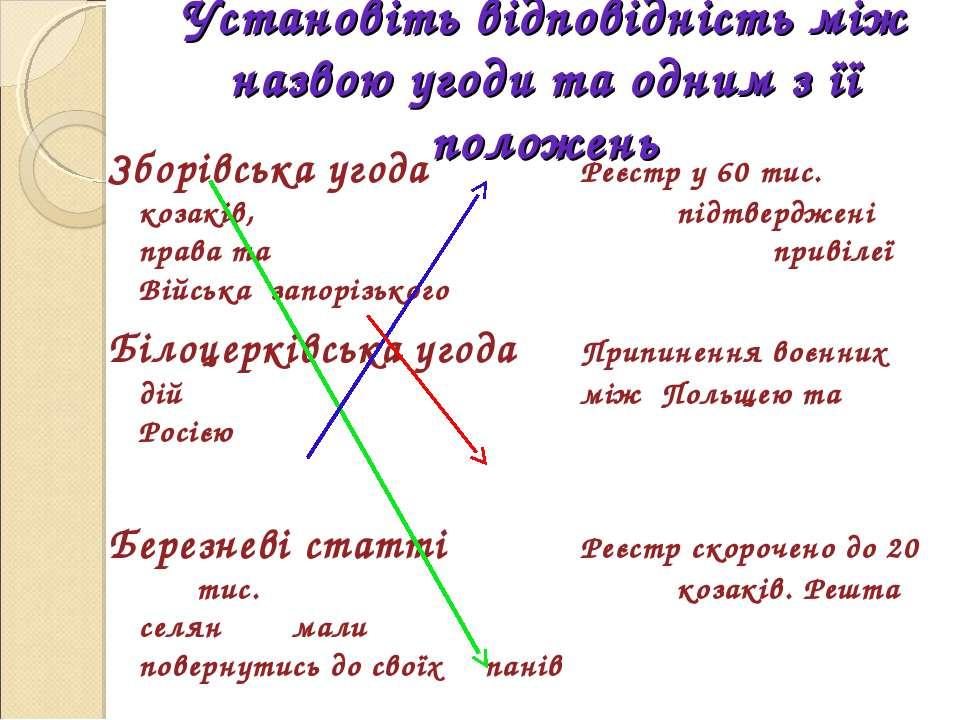 Установіть відповідність між назвою угоди та одним з її положень Зборівська у...