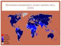 Проведена вакцинація у різних країнах світу (2010)