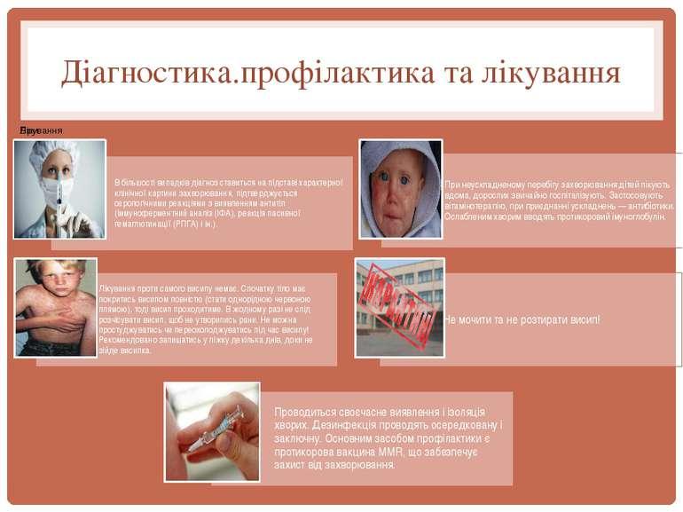 Діагностика.профілактика та лікування