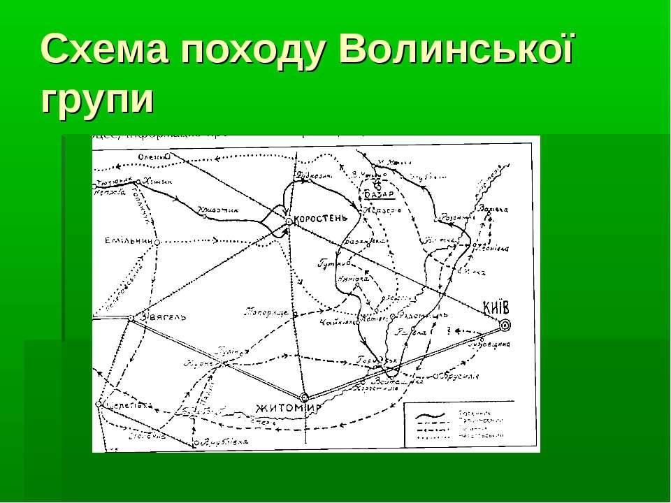 Схема походу Волинської групи