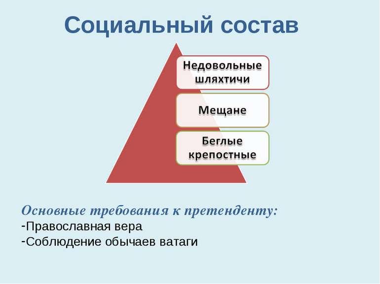 Социальный состав Основные требования к претенденту: Православная вера Соблюд...