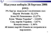 Підсумки виборів 26 березня 2006 року. 3% бар'єр подолали 5 політичних сил: П...