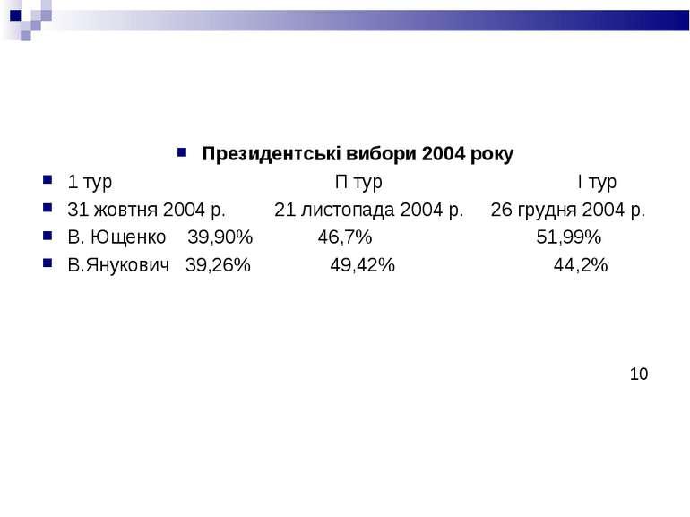 Президентські вибори 2004 року 1 тур П тур I тур 31 жовтня 2004 р. 21 листопа...