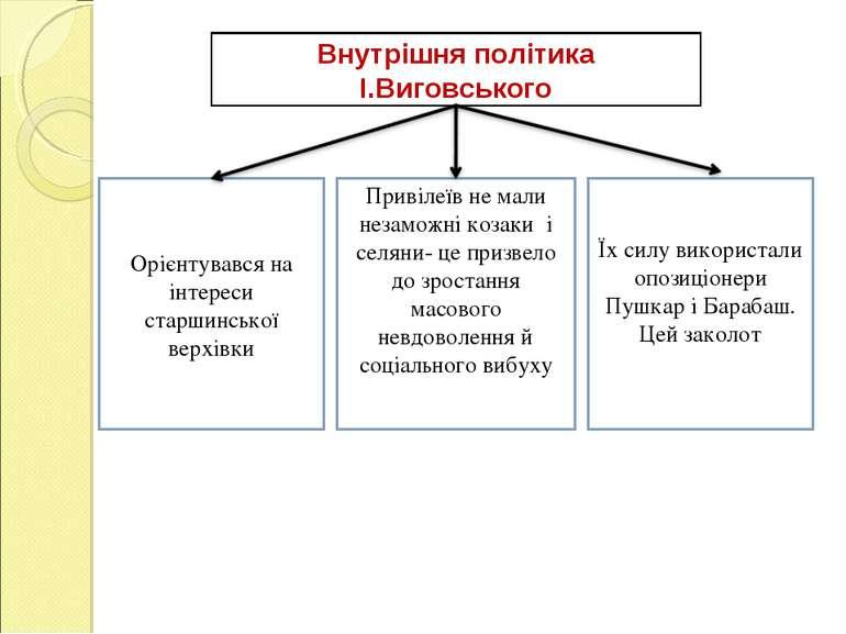 Орієнтувався на інтереси старшинської верхівки Привілеїв не мали незаможні ко...