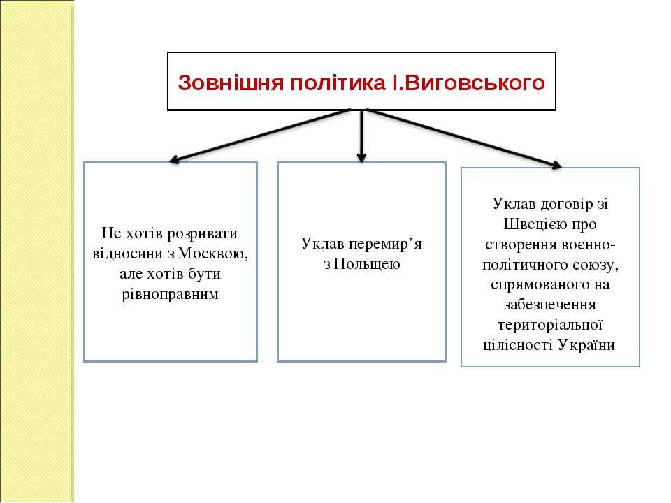 Не хотів розривати відносини з Москвою, але хотів бути рівноправним Уклав пер...