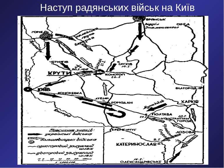 Наступ радянських військ на Київ