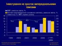 Інвестування не зростає випереджальними темпами Міжнародний центр перспективн...