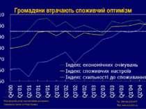 Громадяни втрачають споживчий оптимізм Міжнародний центр перспективних дослід...