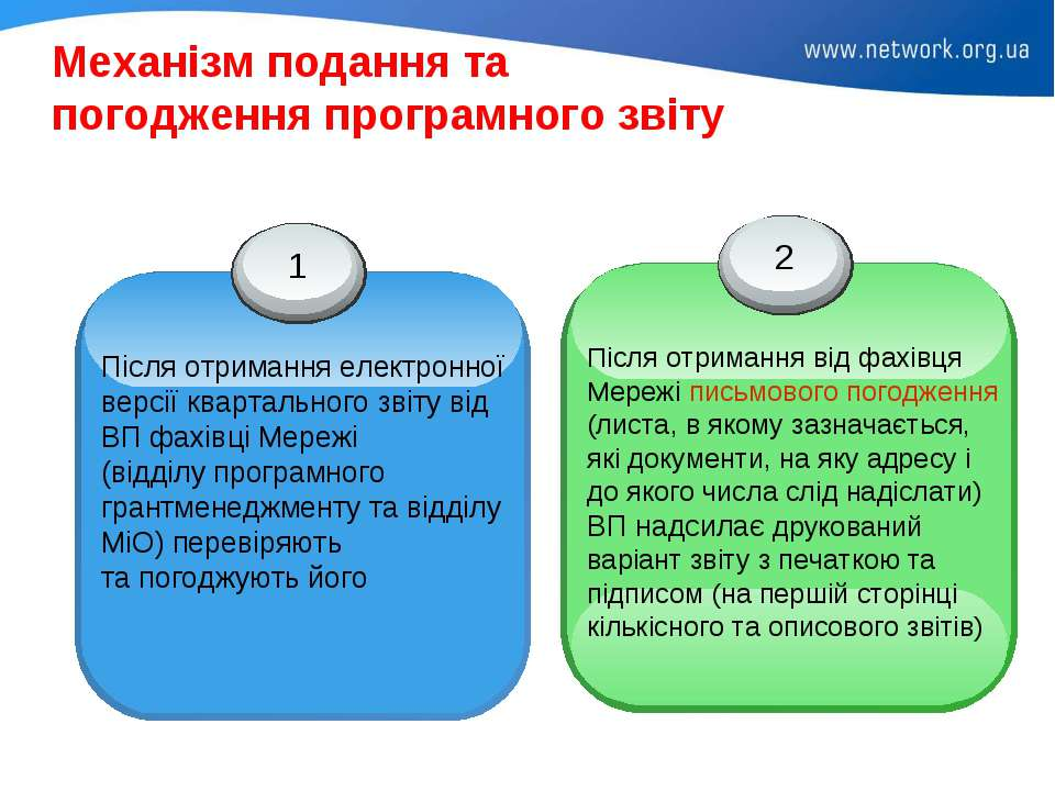 Механізм подання та погодження програмного звіту