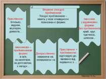 Вторинні (похідні) прийменники Похідні прийменники – мають у мові співвідносн...