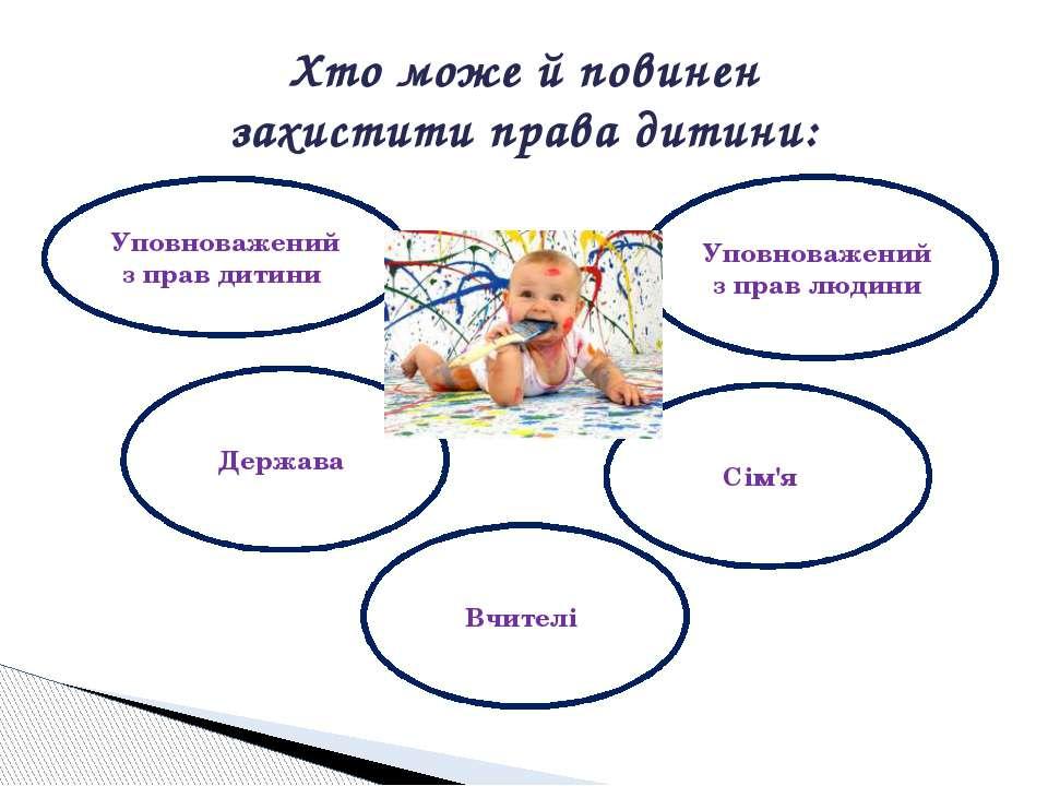 Хто може й повинен захистити права дитини: Уповноважений з прав дитини Уповно...