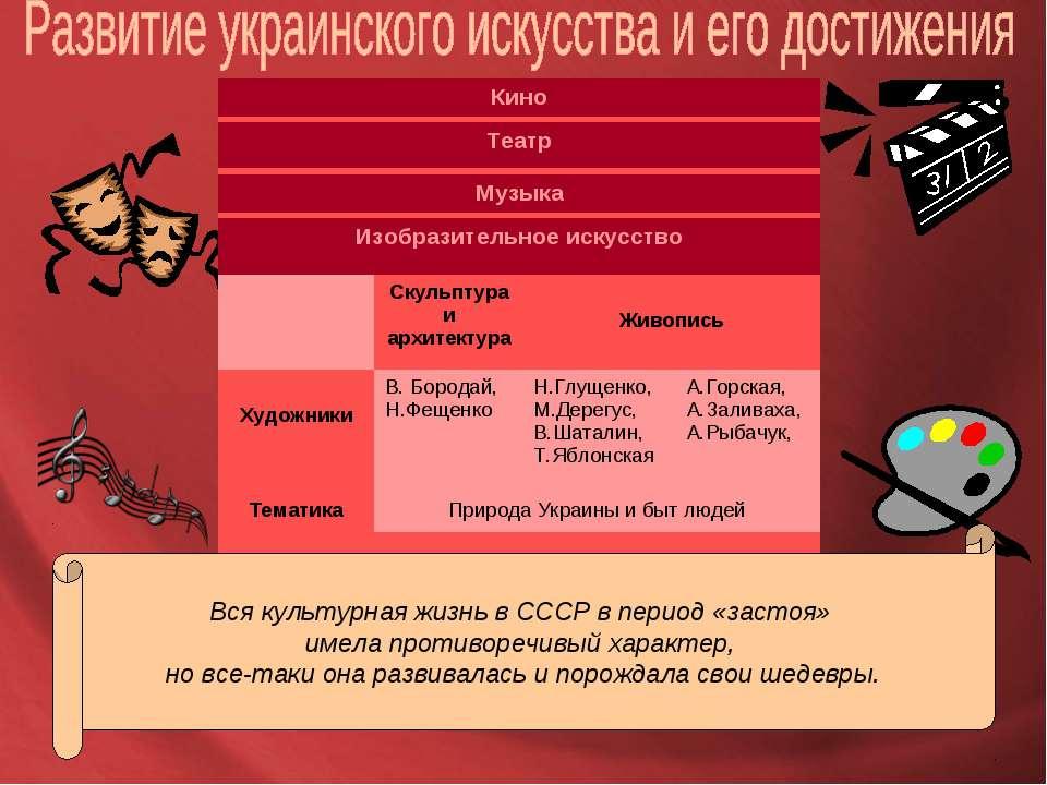 Вся культурная жизнь в СССР в период «застоя» имела противоречивый характер, ...