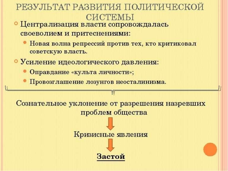 РЕЗУЛЬТАТ РАЗВИТИЯ ПОЛИТИЧЕСКОЙ СИСТЕМЫ Централизация власти сопровождалась с...