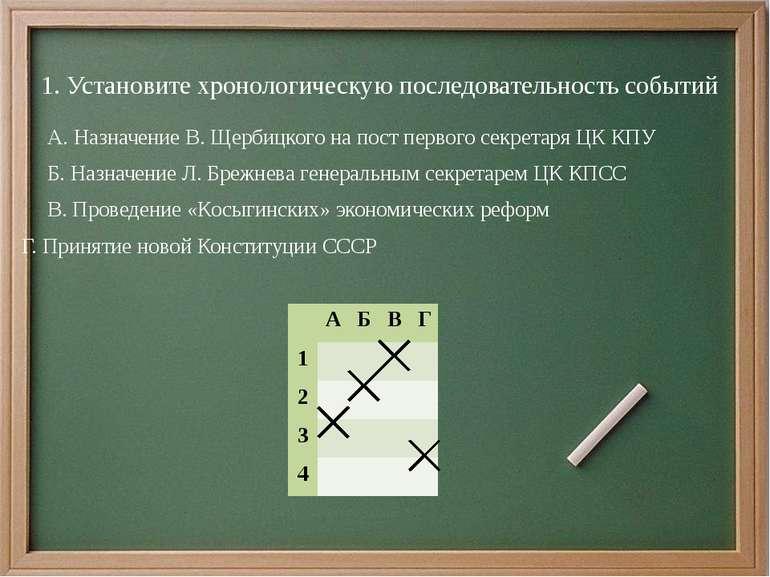 1. Установите хронологическую последовательность событий А. Назначение В. Щер...