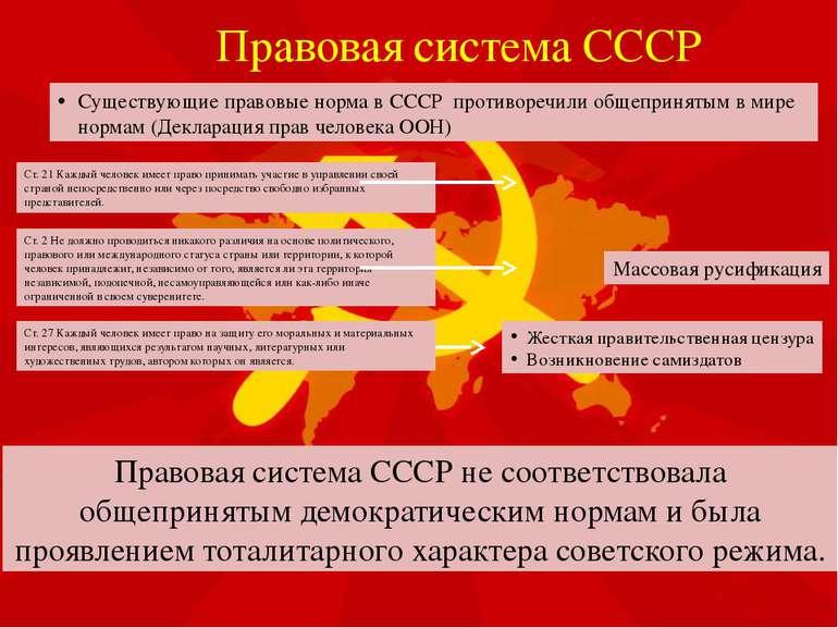 Правовая система СССР не соответствовала общепринятым демократическим нормам ...