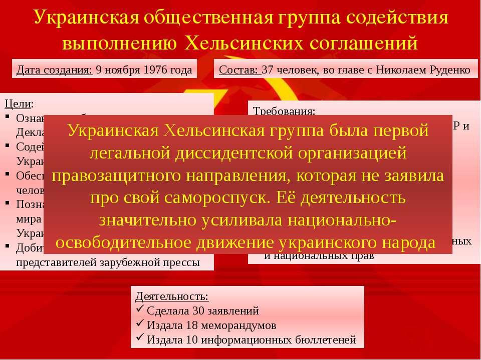 Украинская общественная группа содействия выполнению Хельсинских соглашений Д...