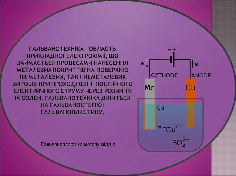 Гальванопластика металу міддю