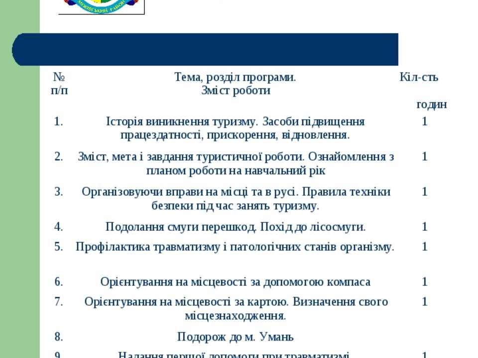 "Учбова програма туристсько-краєзнавчого гуртка ""С Т Е Ж И Н А "" ""Затверджено""..."