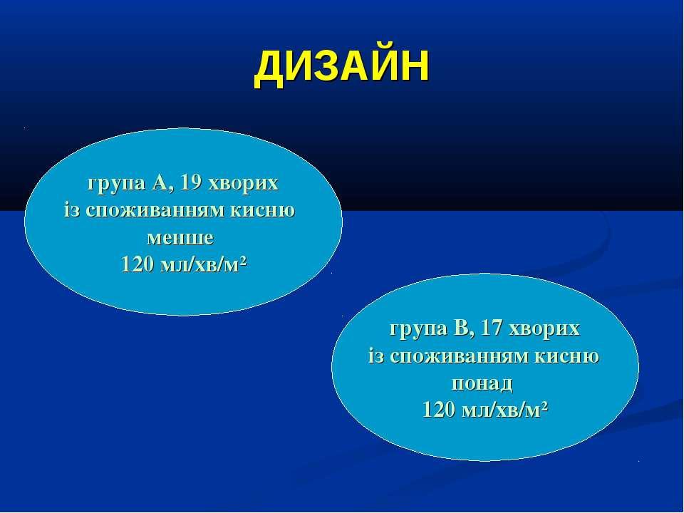 ДИЗАЙН група А, 19 хворих із споживанням кисню менше 120 мл/хв/м2 група В, 17...