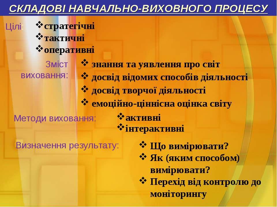 СКЛАДОВІ НАВЧАЛЬНО-ВИХОВНОГО ПРОЦЕСУ Цілі: стратегічні тактичні оперативні Ме...