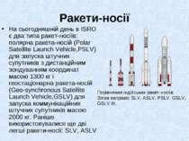 Ракети-носії На сьогодняшній день в ISRO є два типа ракет-носіїв: полярна рак...