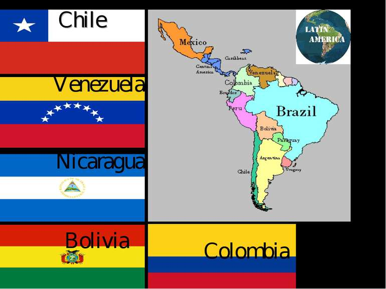 Chile Nicaragua Venezuela Bolivia Colombia