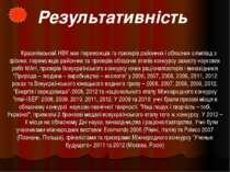 Результативність Красилівський НВК має переможців та призерів районних і обла...