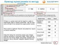 Приклад оцінки ризиків по методу OCTAVE Allegro Worksheet 1 ВИМІРЮВАННЯ РИЗИК...
