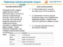 Приклад оцінки ризиків згідно FAIR Сценарій оцінки ризику Посадова особа з ві...