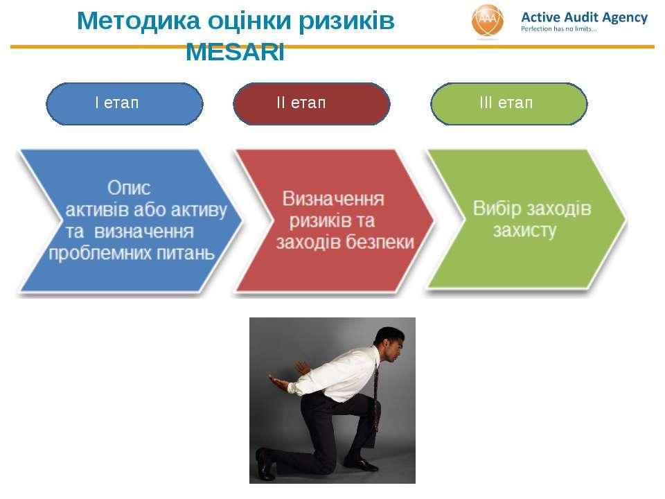Методика оцінки ризиків MESARI