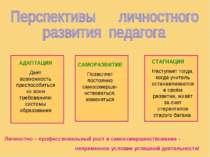 Перспективы личностного развития педагога