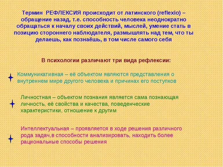 Термин РЕФЛЕКСИЯ
