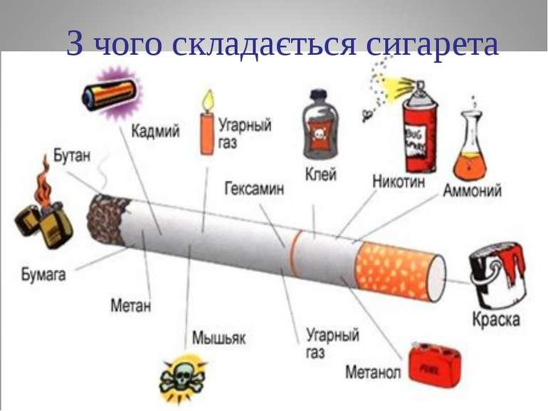 З чого складається сигарета