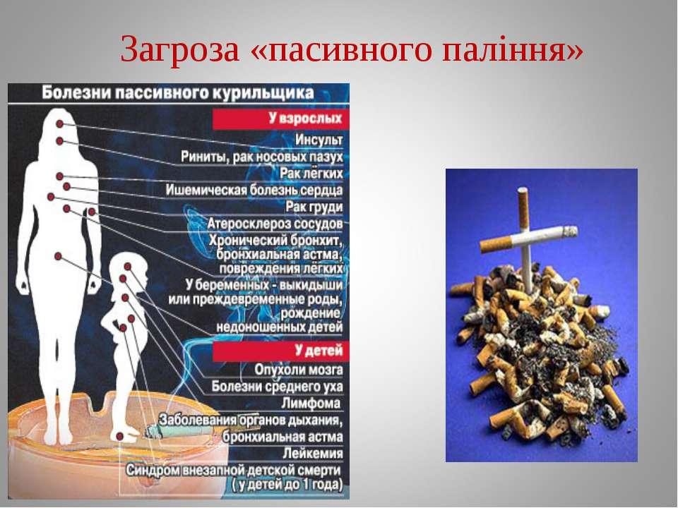 Загроза «пасивного паління»