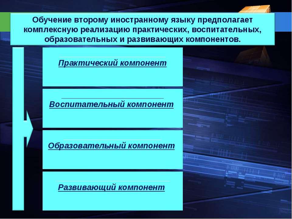 Практический компонент Воспитательный компонент Образовательный компонент Раз...