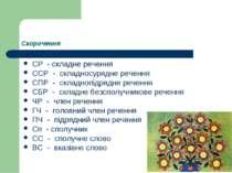 Скорочення СР - складне речення ССР - складносурядне речення СПР - складнопід...