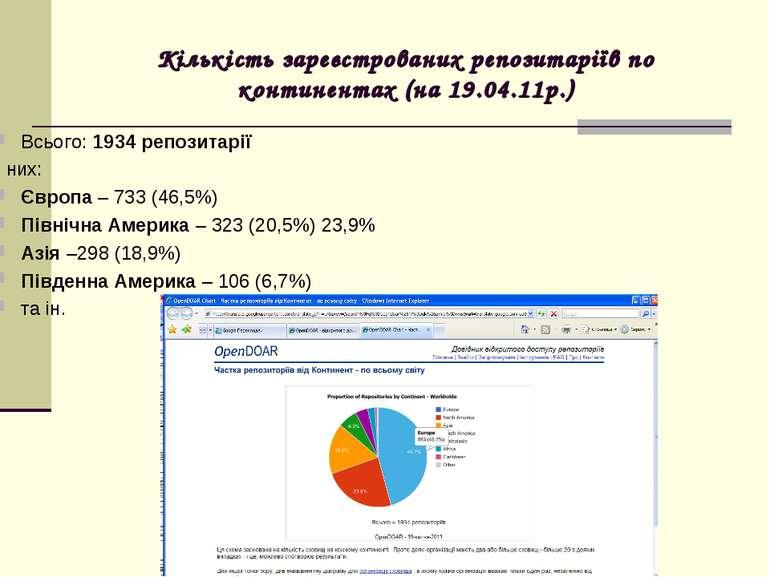Кількість зареєстрованих репозитаріїв по континентах (на 19.04.11р.) Всього: ...