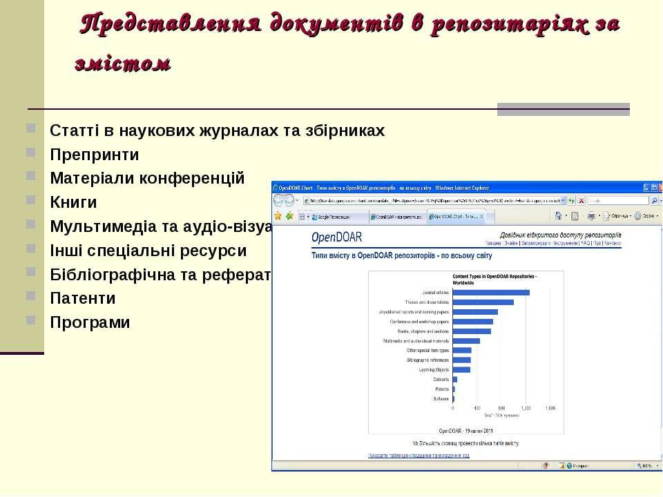 Представлення документів в репозитаріях за змістом Статті в наукових журналах...