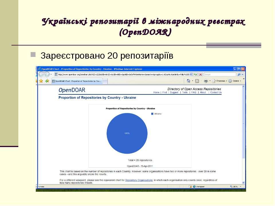 Українські репозитарії в міжнародних реєстрах (OpenDOAR) Зареєстровано 20 реп...